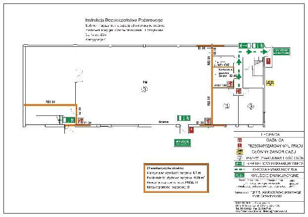 Instrukcja bezpieczeństwa pożarowego, plan graficzny